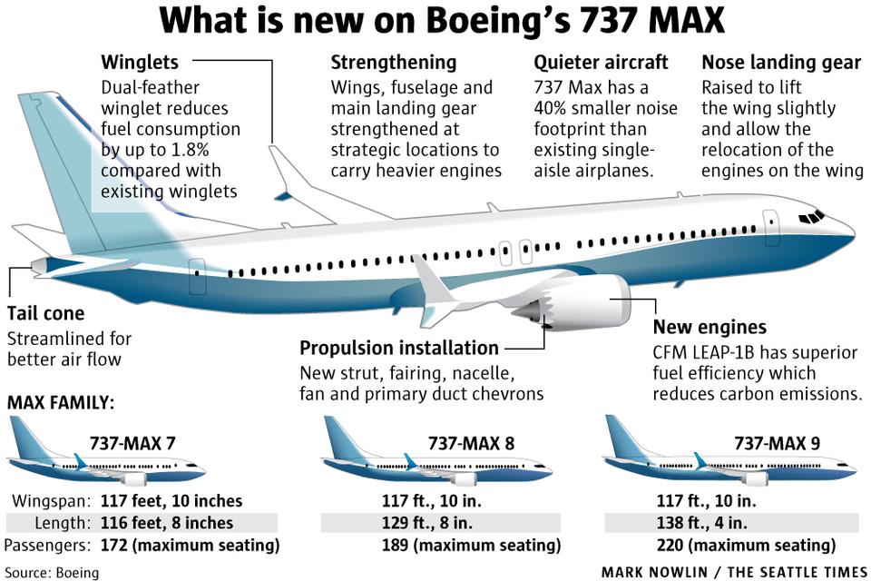WEB-Boeing-737-max-960x640