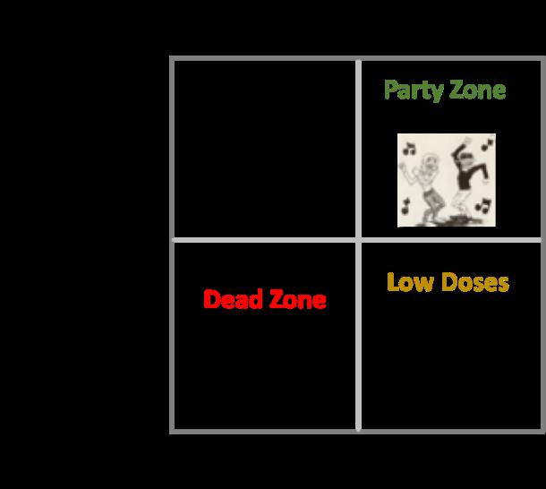 Band Set List Quadrant